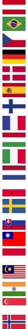flag cz
